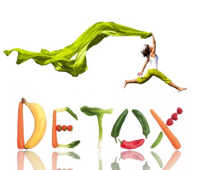 detoxikácia